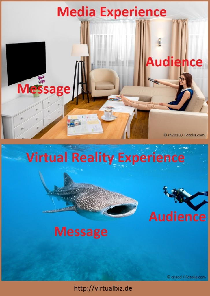 Common Media Experience vs. VR Experience